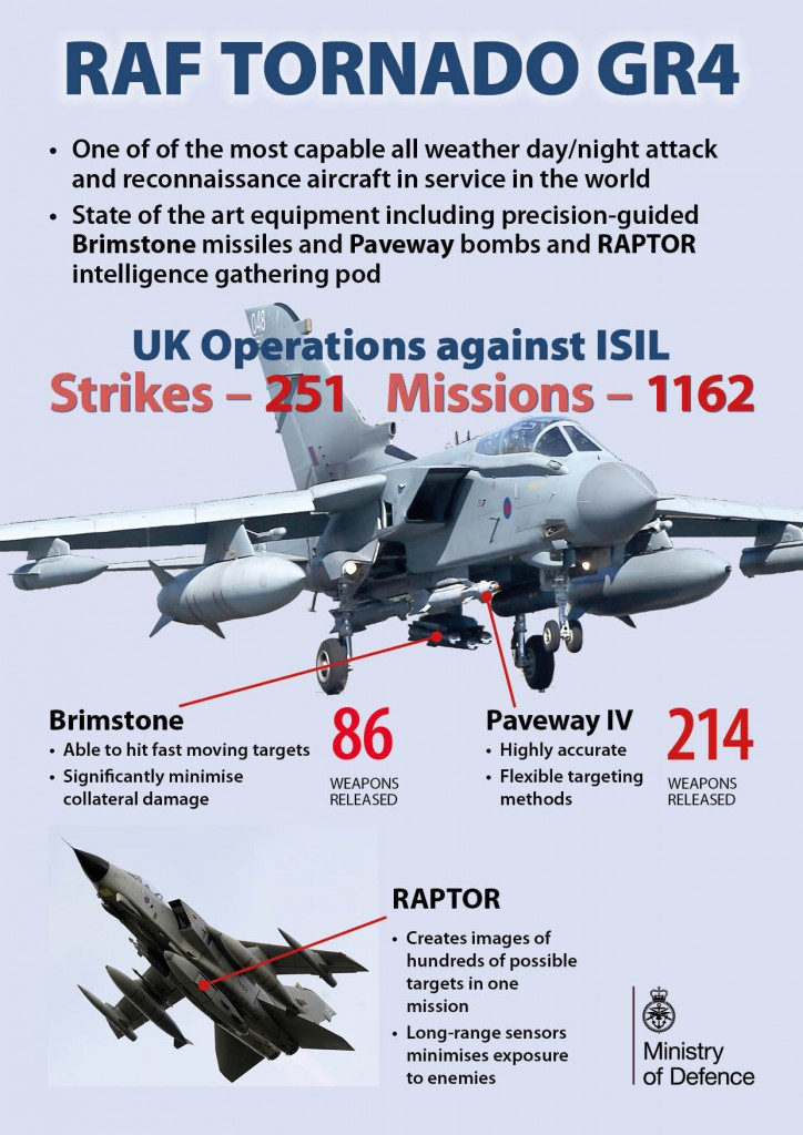 British press release on role of Tornado aircraft in Iraq