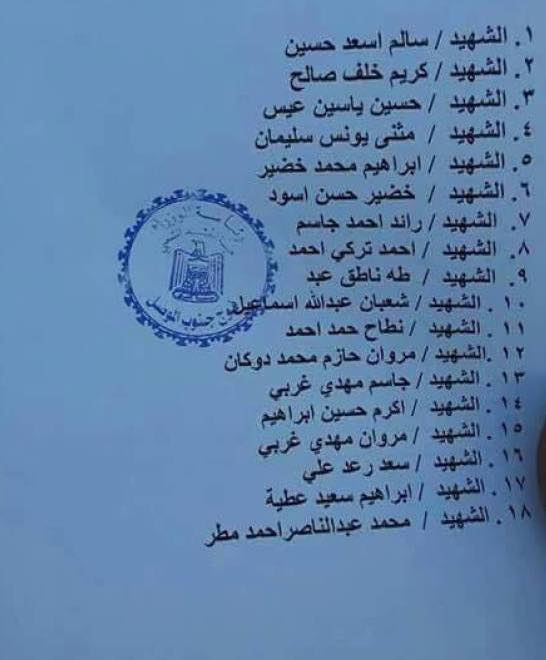List of 18 Sunni tribal fighters victims reportedly killed in a US airstrke, October 5th 2016 (via Iraq News)