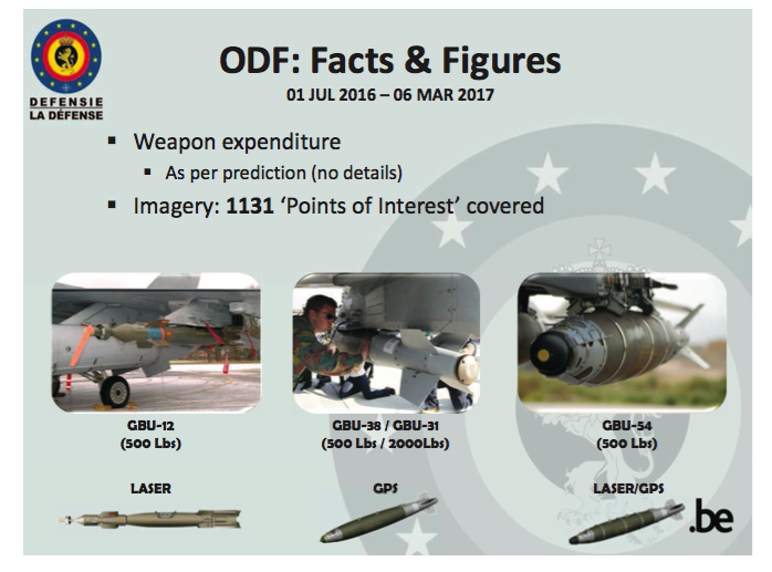 Belgium says it is using four types of munition in its anti-ISIL strikes (Source: Defensie - La Défense)